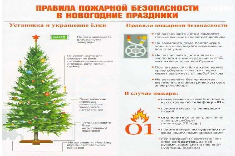 Обеспечение безопасности во время проведения праздников